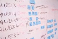 10 things to figure out before you start building an app